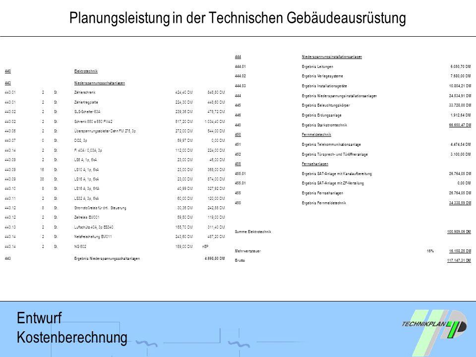 Planungsleistung in der Technischen Gebäudeausrüstung 440Elektrotechnik 443Niederspannungsschaltanlagen 443.012StZählerschrank424,40 DM848,80 DM 443.0