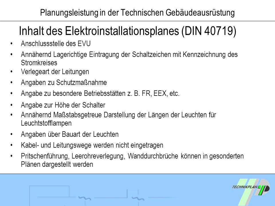 Planungsleistung in der Technischen Gebäudeausrüstung Inhalt des Elektroinstallationsplanes (DIN 40719) Anschlussstelle des EVU Annähernd Lagerichtige