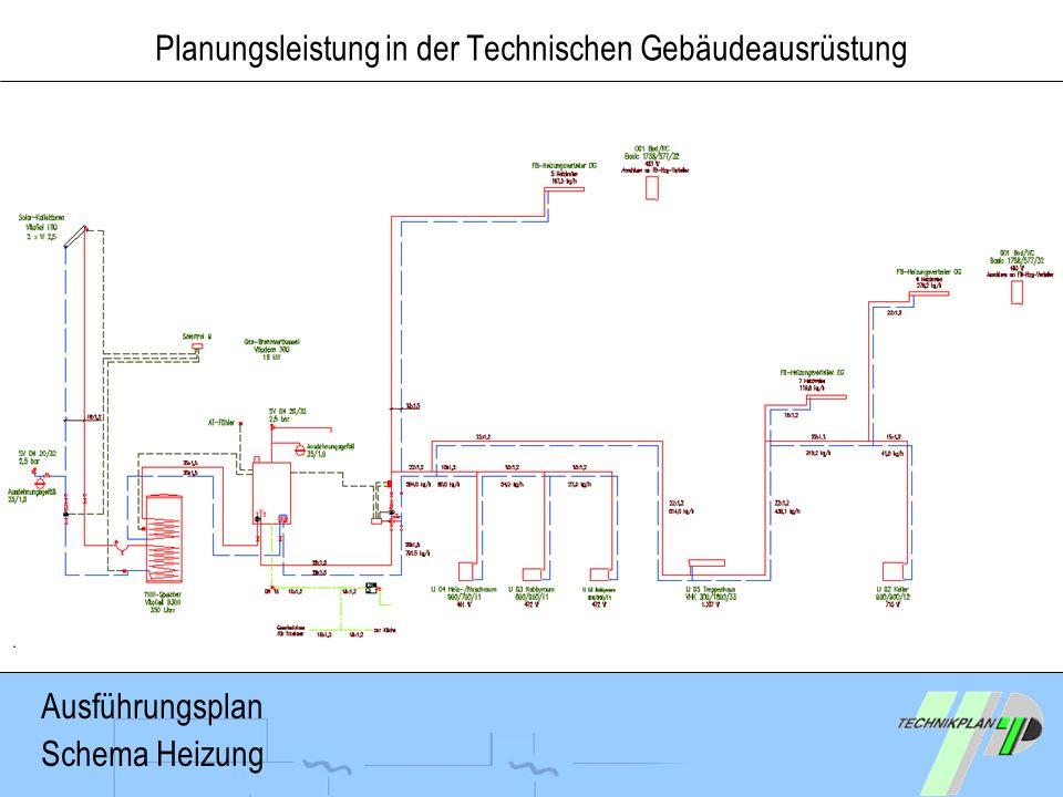 Planungsleistung in der Technischen Gebäudeausrüstung Ausführungsplan Schema Heizung