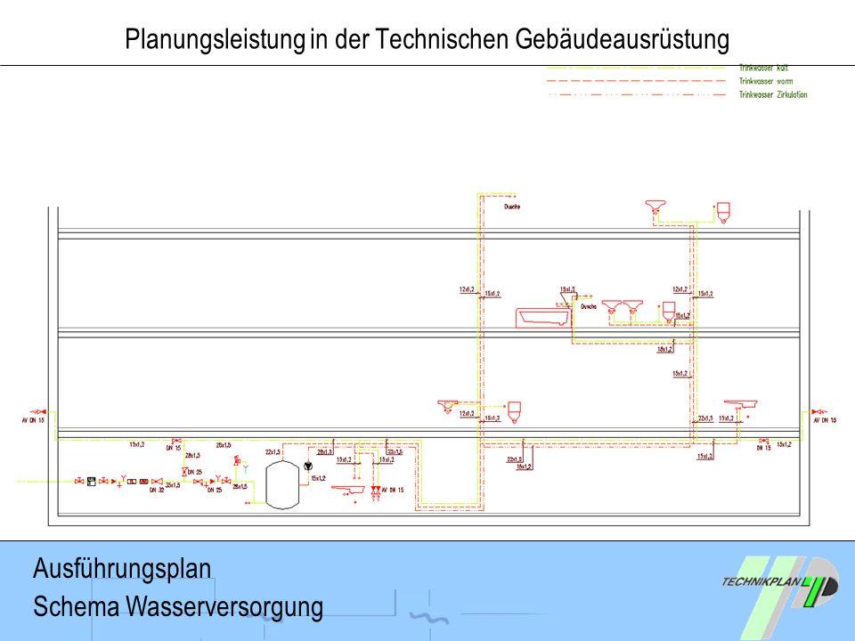 Planungsleistung in der Technischen Gebäudeausrüstung Ausführungsplan Schema Wasserversorgung