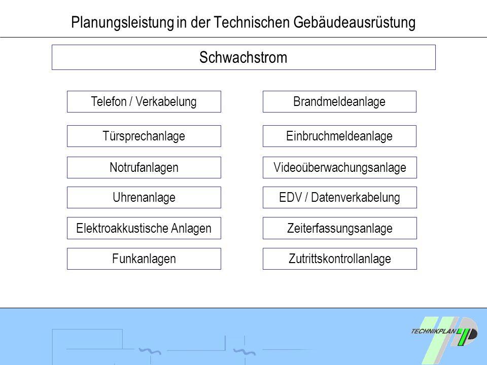 Planungsleistung in der Technischen Gebäudeausrüstung Schwachstrom Telefon / Verkabelung Türsprechanlage Uhrenanlage Zeiterfassungsanlage Zutrittskont