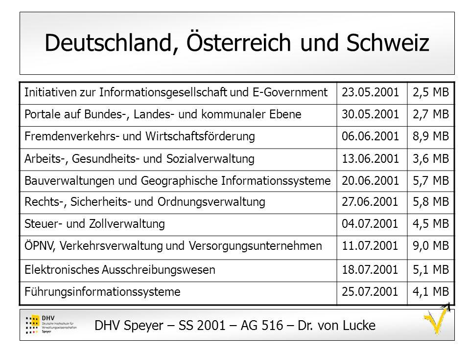 DHV Speyer – SS 2001 – AG 516 – Dr.