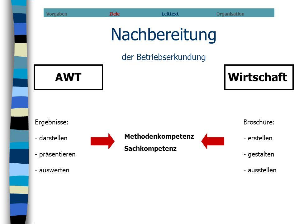Nachbereitung der Betriebserkundung Wirtschaft Ergebnisse: - darstellen - präsentieren - auswerten Broschüre: - erstellen - gestalten - ausstellen AWT