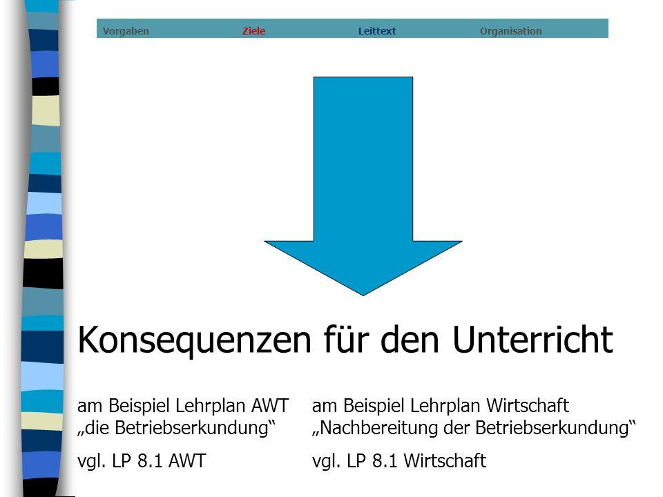 Konsequenzen für den Unterricht am Beispiel Lehrplan AWT die Betriebserkundung vgl. LP 8.1 AWT am Beispiel Lehrplan Wirtschaft Nachbereitung der Betri