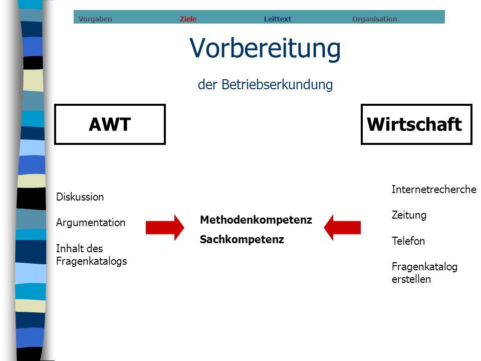 Durchführung der Betriebserkundung Wirtschaft Umsetzung AWT Sozialkompetenz Personalkompetenz Vorgaben Ziele Leittext Organisation