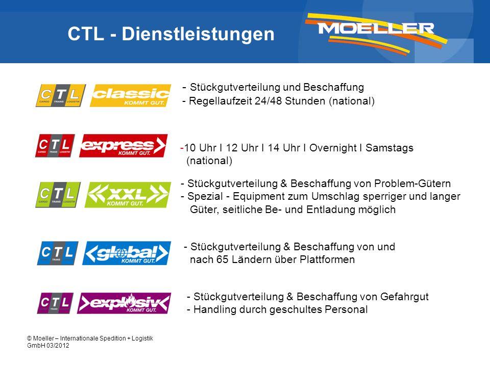 © Moeller – Internationale Spedition + Logistik GmbH 03/2012 CTL - Dienstleistungen - Stückgutverteilung und Beschaffung - Regellaufzeit 24/48 Stunden