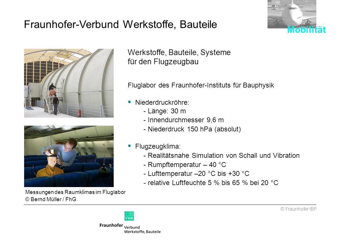 Messungen des Raumklimas im Fluglabor © Bernd Müller / FhG © Fraunhofer IBP Werkstoffe, Bauteile, Systeme für den Flugzeugbau Fluglabor des Fraunhofer