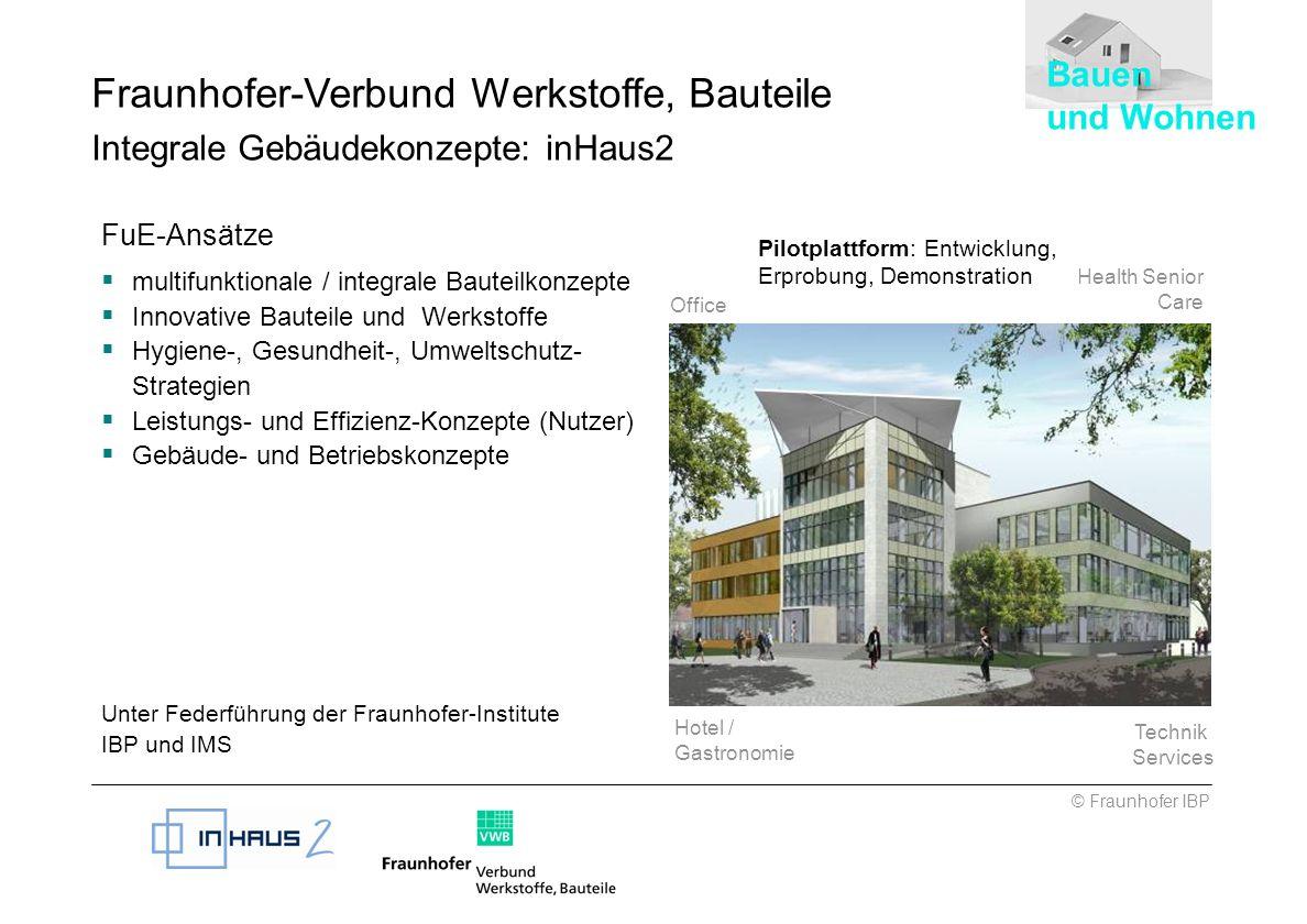 © Fraunhofer IBP FuE-Ansätze multifunktionale / integrale Bauteilkonzepte Innovative Bauteile und Werkstoffe Hygiene-, Gesundheit-, Umweltschutz- Stra