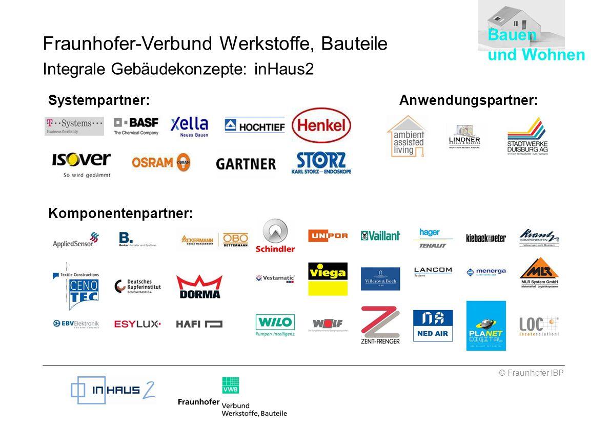 © Fraunhofer IBP Fraunhofer-Verbund Werkstoffe, Bauteile Integrale Gebäudekonzepte: inHaus2 Bauen und Wohnen Systempartner: Komponentenpartner: Anwend