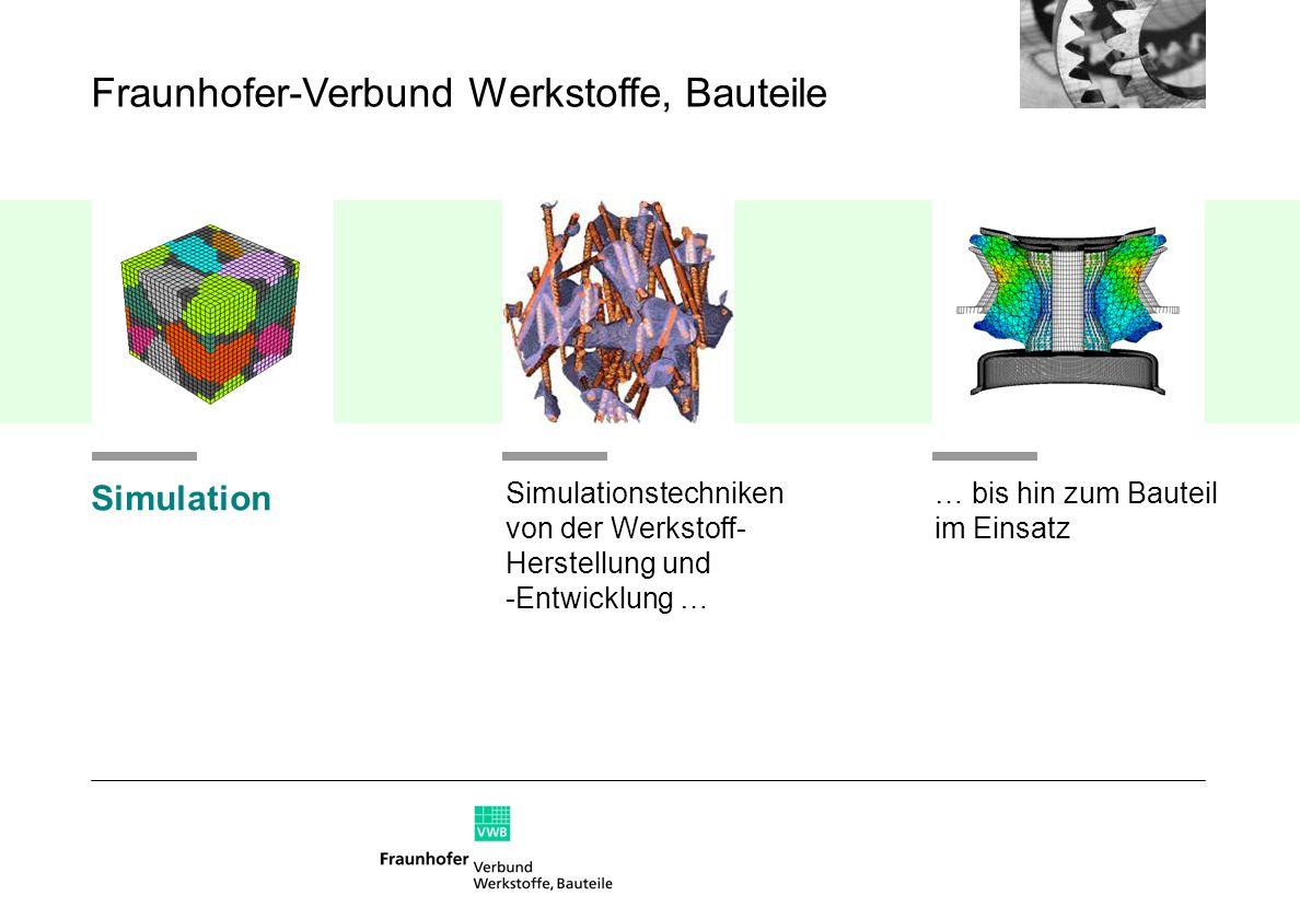 Simulationstechniken von der Werkstoff- Herstellung und -Entwicklung … Simulation … bis hin zum Bauteil im Einsatz Fraunhofer-Verbund Werkstoffe, Baut