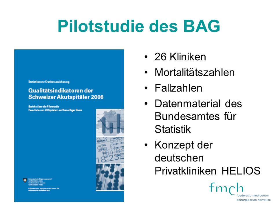 fmCh PublicDatabase Patienten- Behandlung AQC- Daten- erfassung am Spital Zeitachse Entlassung aus Spital Merkblatt für Patienten Lieber Patient… … AQC … … PID...