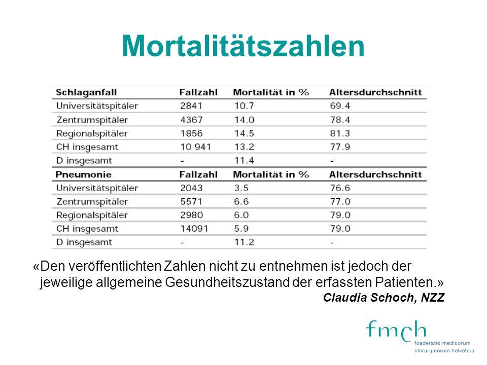 Kontinuierliche Verbesserung der vom Arzt erbrachten Leistung (Individual Performance).