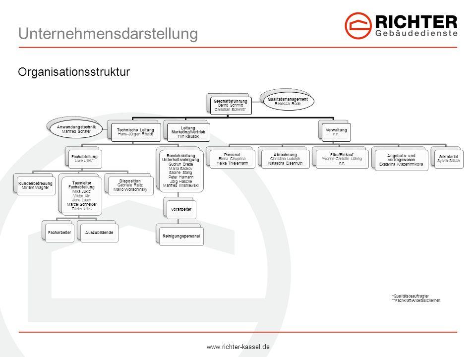 Unternehmensdarstellung Organisationsstruktur Geschäftsführung Bernd Schmitt Christian Schmitt* Technische Leitung Hans-Jürgen Rheidt Fachabteilung Uw