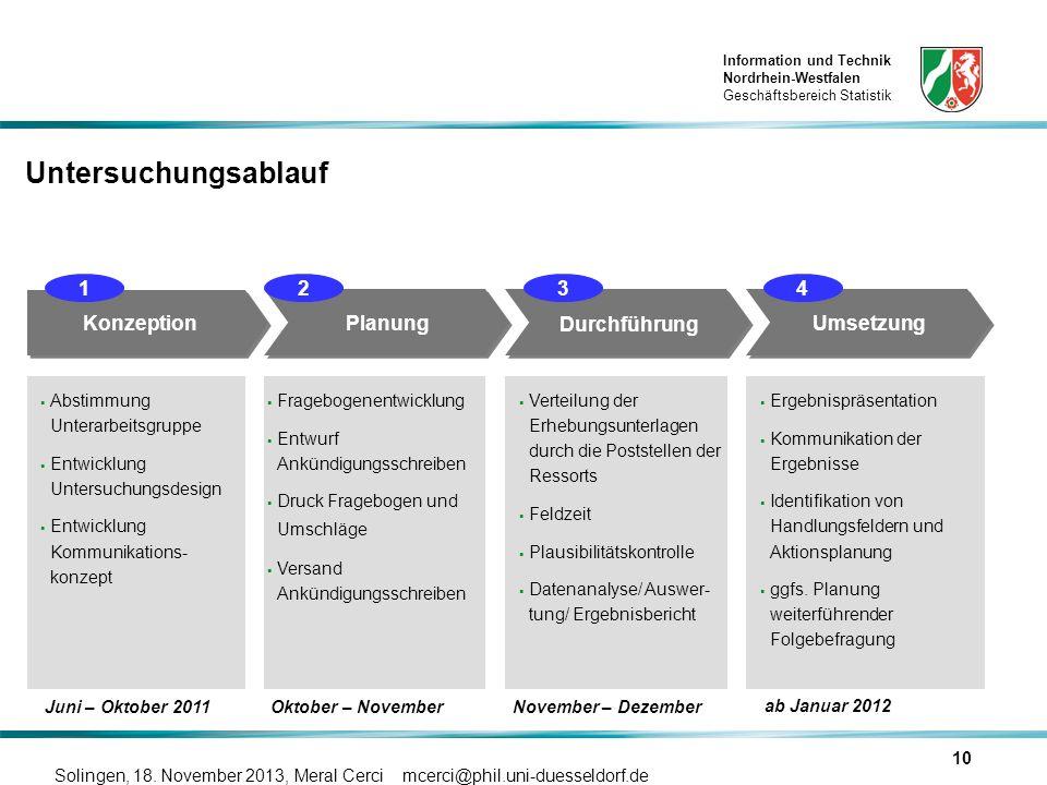 Information und Technik Nordrhein-Westfalen Geschäftsbereich Statistik Solingen, 18. November 2013, Meral Cerci mcerci@phil.uni-duesseldorf.de 10 Konz