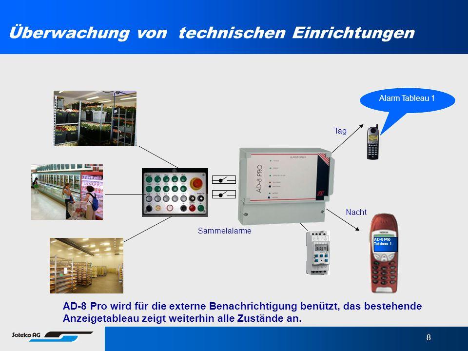 8 Überwachung von technischen Einrichtungen Tag Alarm Tableau 1 Nacht AD-8 Pro Tableau 1 Sammelalarme AD-8 Pro wird für die externe Benachrichtigung b