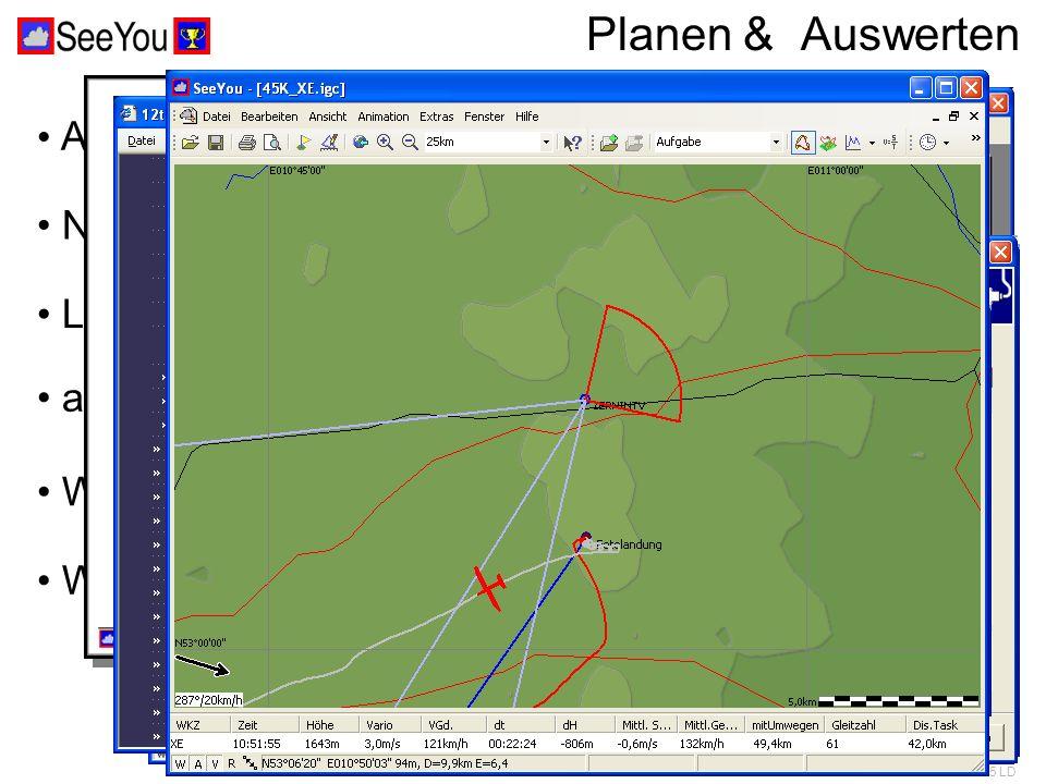 09.04.2005 LD Planen & Auswerten Neuen WT hinzufügen und Aufgabe zuweisen Logger auslesen autom.