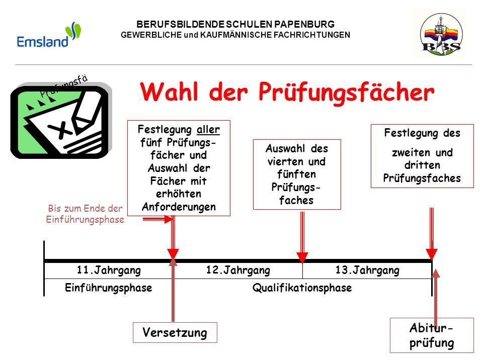 BERUFSBILDENDE SCHULEN PAPENBURG GEWERBLICHE und KAUFMÄNNISCHE FACHRICHTUNGEN 11.Jahrgang12.Jahrgang13.Jahrgang Einf ü hrungsphaseQualifikationsphase