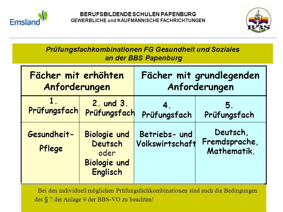 BERUFSBILDENDE SCHULEN PAPENBURG GEWERBLICHE und KAUFMÄNNISCHE FACHRICHTUNGEN Fächer mit erhöhten Anforderungen Fächer mit grundlegenden Anforderungen
