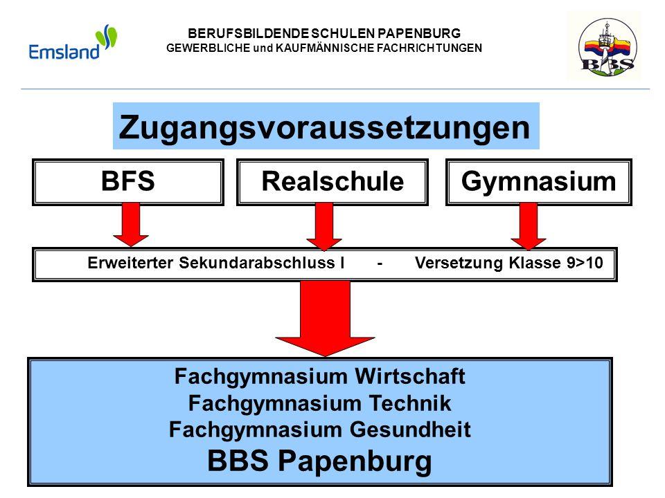 BERUFSBILDENDE SCHULEN PAPENBURG GEWERBLICHE und KAUFMÄNNISCHE FACHRICHTUNGEN BFSRealschuleGymnasium Zugangsvoraussetzungen Erweiterter Sekundarabschl