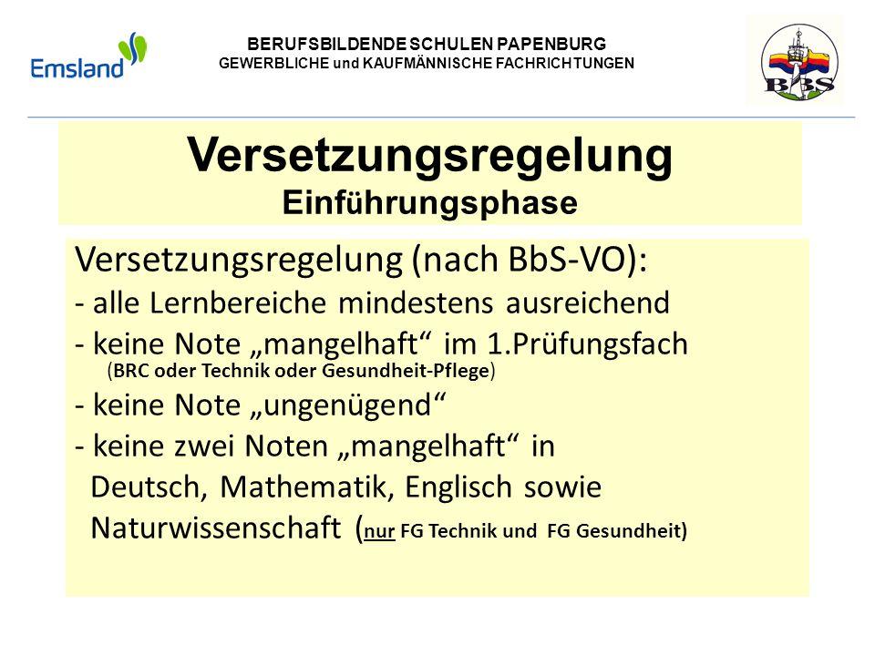 BERUFSBILDENDE SCHULEN PAPENBURG GEWERBLICHE und KAUFMÄNNISCHE FACHRICHTUNGEN Versetzungsregelung Einf ü hrungsphase Versetzungsregelung (nach BbS-VO)