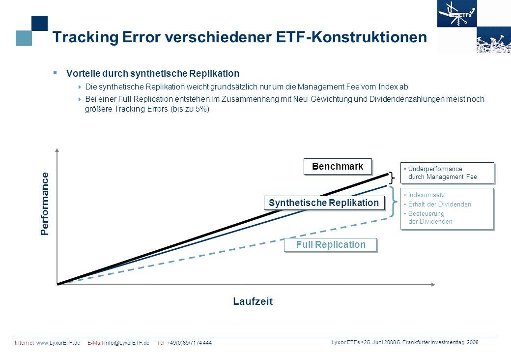 Lyxor ETFs 25. Juni 2008 5. Frankfurter Investmenttag 2008 Internet www.LyxorETF.de E-Mail Info@LyxorETF.de Tel +49(0)69/7174 444 Tracking Error versc
