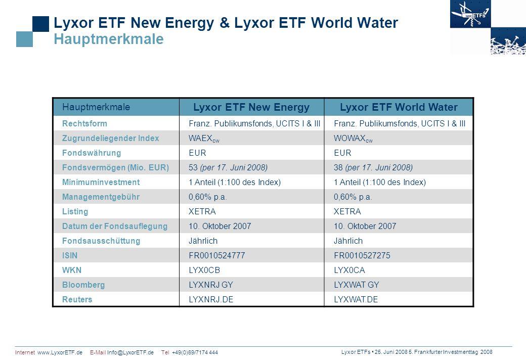 Lyxor ETFs 25. Juni 2008 5. Frankfurter Investmenttag 2008 Internet www.LyxorETF.de E-Mail Info@LyxorETF.de Tel +49(0)69/7174 444 Lyxor ETF New Energy