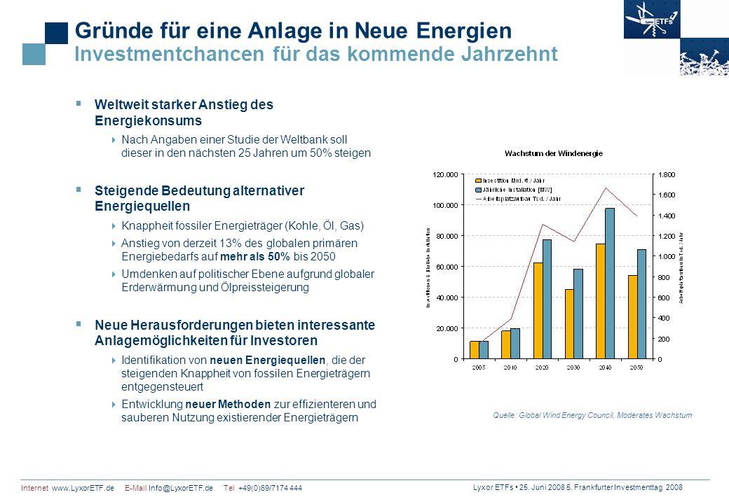 Lyxor ETFs 25. Juni 2008 5. Frankfurter Investmenttag 2008 Internet www.LyxorETF.de E-Mail Info@LyxorETF.de Tel +49(0)69/7174 444 Gründe für eine Anla
