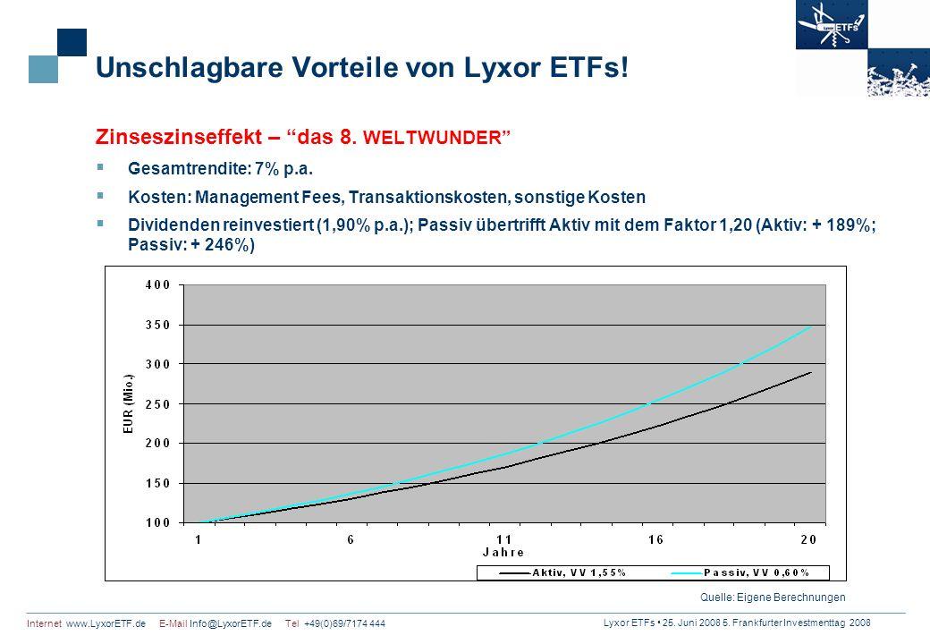 Lyxor ETFs 25. Juni 2008 5. Frankfurter Investmenttag 2008 Internet www.LyxorETF.de E-Mail Info@LyxorETF.de Tel +49(0)69/7174 444 Unschlagbare Vorteil