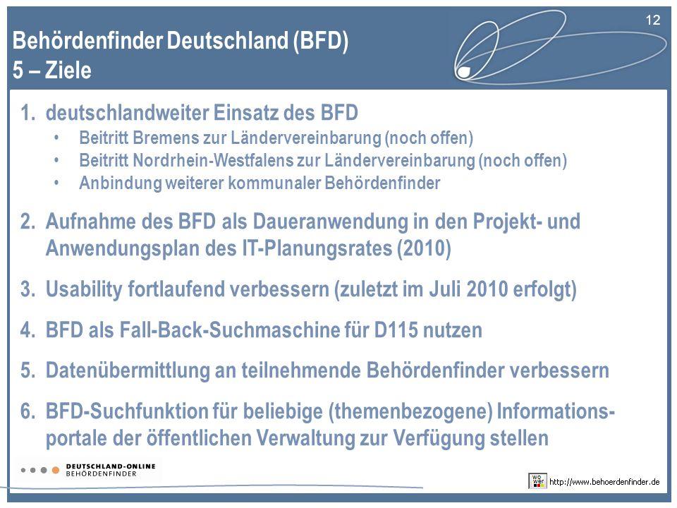 12 Behördenfinder Deutschland (BFD) 5 – Ziele 1.deutschlandweiter Einsatz des BFD Beitritt Bremens zur Ländervereinbarung (noch offen) Beitritt Nordrhein-Westfalens zur Ländervereinbarung (noch offen) Anbindung weiterer kommunaler Behördenfinder 2.Aufnahme des BFD als Daueranwendung in den Projekt- und Anwendungsplan des IT-Planungsrates (2010) 3.Usability fortlaufend verbessern (zuletzt im Juli 2010 erfolgt) 4.BFD als Fall-Back-Suchmaschine für D115 nutzen 5.Datenübermittlung an teilnehmende Behördenfinder verbessern 6.BFD-Suchfunktion für beliebige (themenbezogene) Informations- portale der öffentlichen Verwaltung zur Verfügung stellen