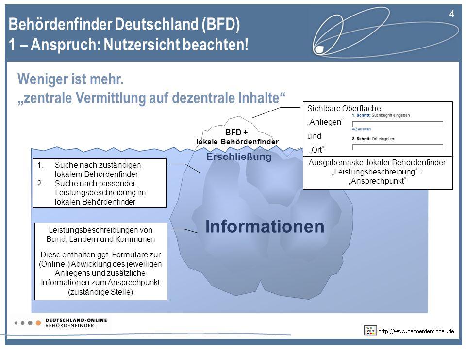 4 Behördenfinder Deutschland (BFD) 1 – Anspruch: Nutzersicht beachten.