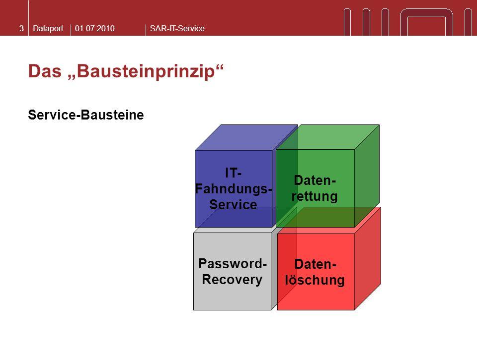 DataportSAR-IT-Service01.07.20103 Das Bausteinprinzip Service-Bausteine Password- Recovery Daten- löschung IT- Fahndungs- Service Daten- rettung