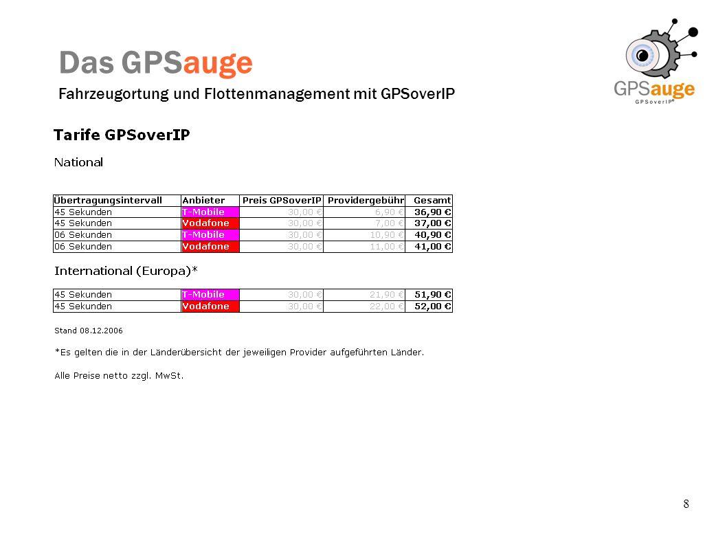 8 Das GPSauge Fahrzeugortung und Flottenmanagement mit GPSoverIP