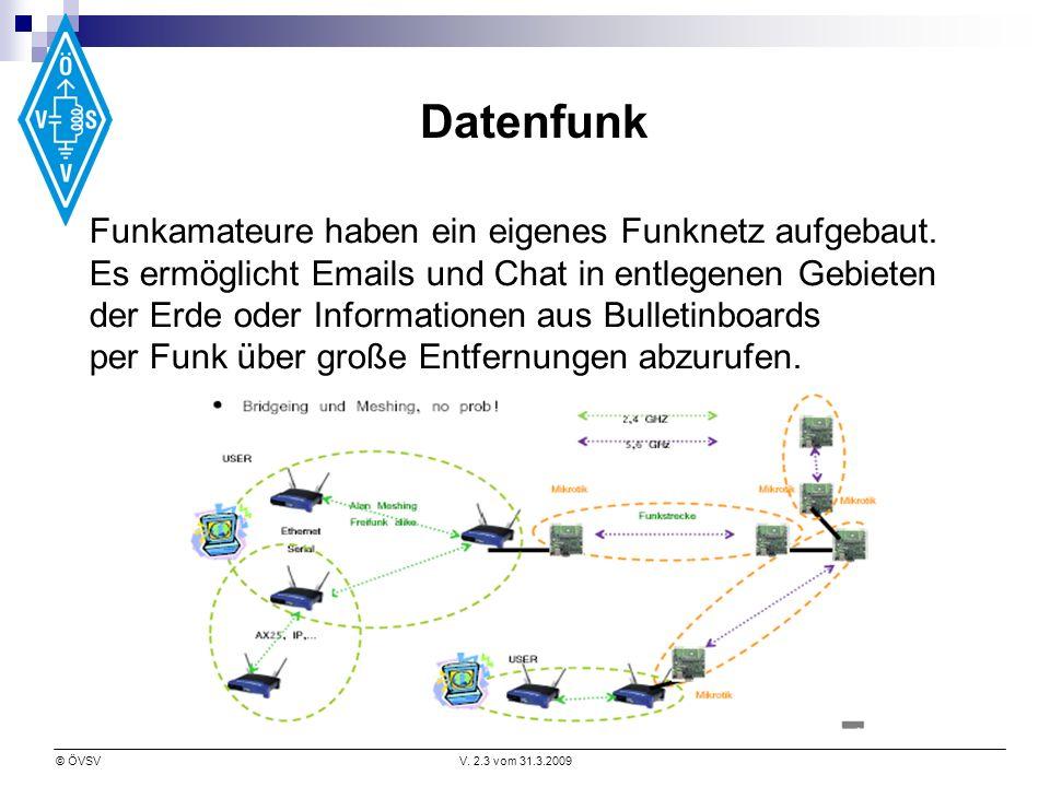 © ÖVSVV. 2.3 vom 31.3.2009 Datenfunk Funkamateure haben ein eigenes Funknetz aufgebaut.
