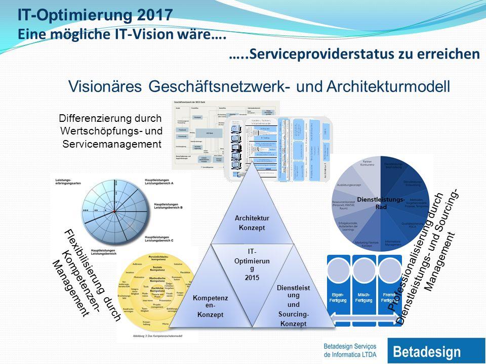Differenzierung durch Wertschöpfungs- und Servicemanagement IT-Optimierung 2017 Eine mögliche IT-Vision wäre….