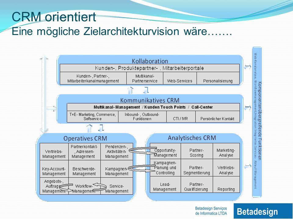 CRM orientiert Eine mögliche Zielarchitekturvision wäre…….
