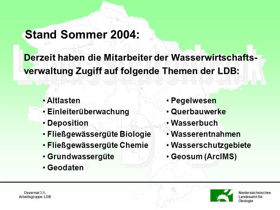 Niedersächsisches Landesamt für Ökologie Stand Sommer 2004: Derzeit haben die Mitarbeiter der Wasserwirtschafts- verwaltung Zugiff auf folgende Themen