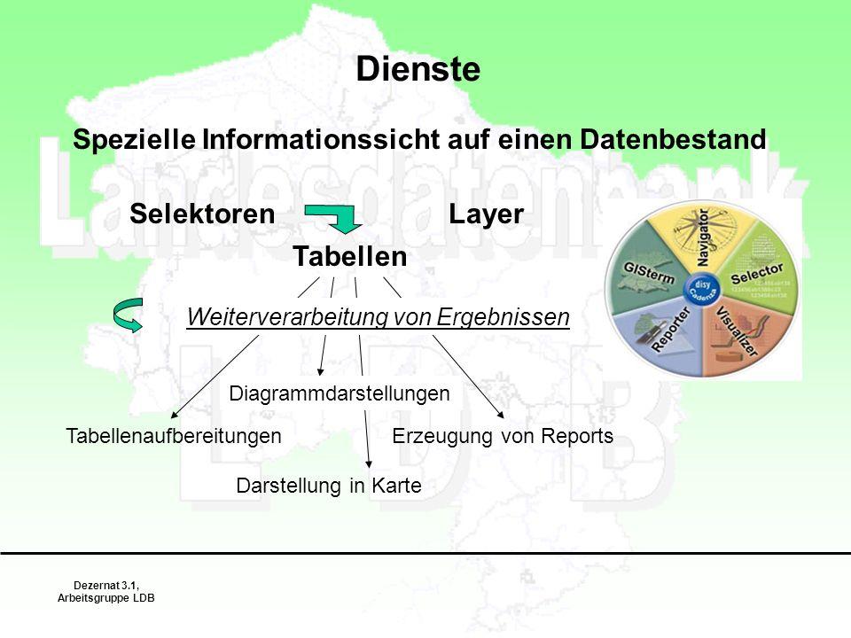 Niedersächsisches Landesamt für Ökologie Dezernat 3.1, Arbeitsgruppe LDB Dienste Spezielle Informationssicht auf einen Datenbestand SelektorenLayer We