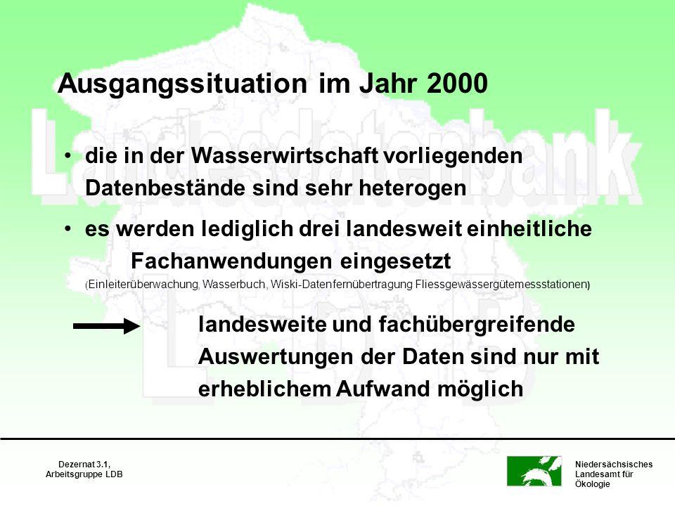 Niedersächsisches Landesamt für Ökologie Dezernat 3.1, Arbeitsgruppe LDB Ausgangssituation im Jahr 2000 es werden lediglich drei landesweit einheitlic