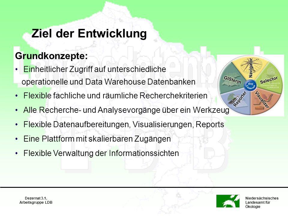 Niedersächsisches Landesamt für Ökologie Dezernat 3.1, Arbeitsgruppe LDB Ziel der Entwicklung Grundkonzepte: Einheitlicher Zugriff auf unterschiedlich