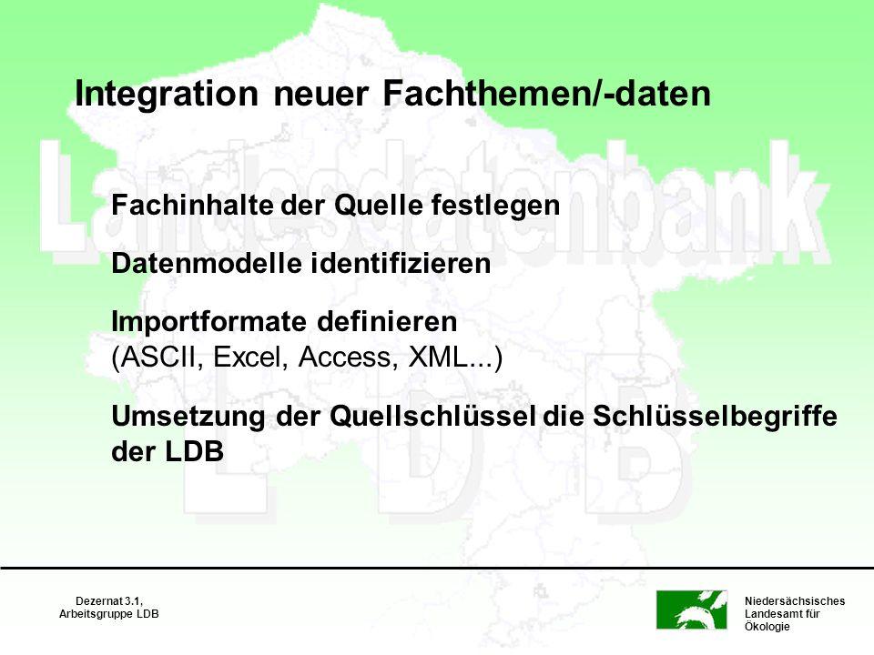 Niedersächsisches Landesamt für Ökologie Dezernat 3.1, Arbeitsgruppe LDB Integration neuer Fachthemen/-daten Datenmodelle identifizieren Fachinhalte d