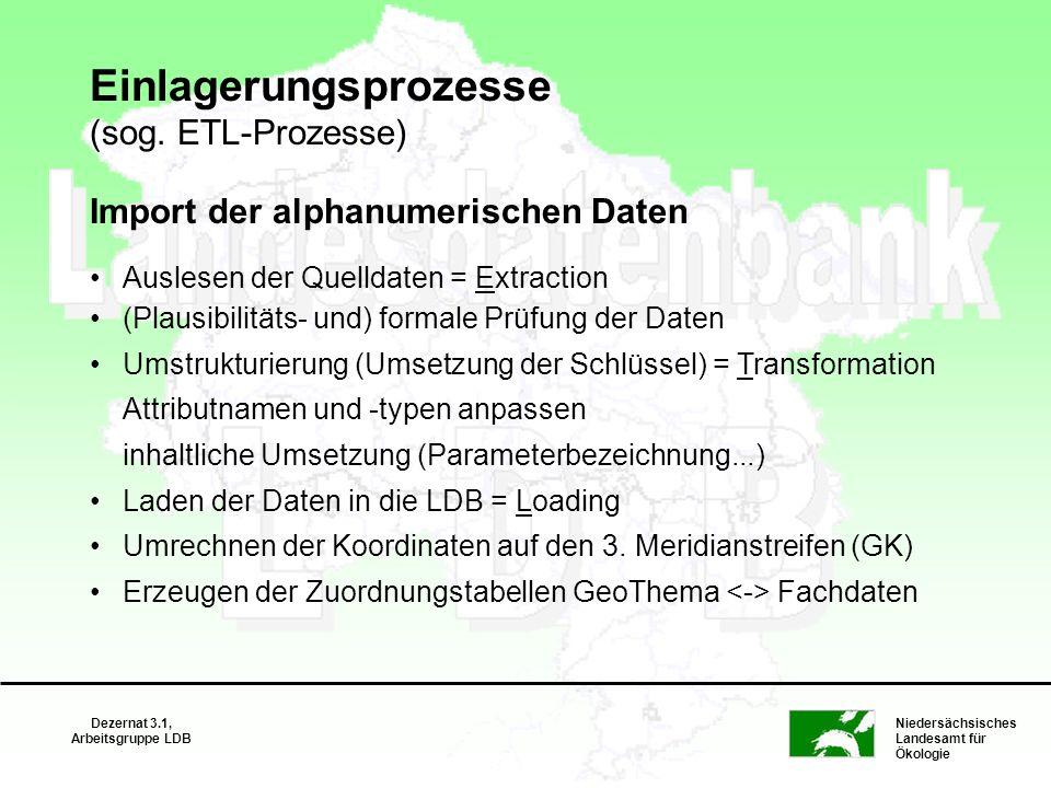 Niedersächsisches Landesamt für Ökologie Dezernat 3.1, Arbeitsgruppe LDB Einlagerungsprozesse (sog. ETL-Prozesse) Auslesen der Quelldaten = Extraction