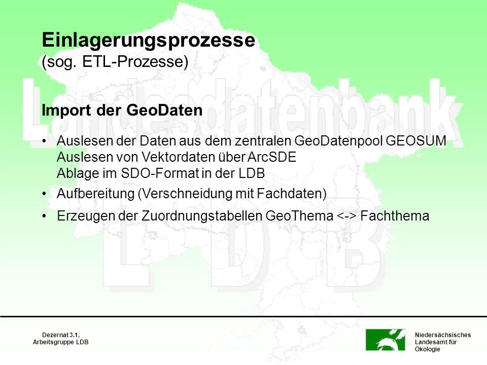Niedersächsisches Landesamt für Ökologie Dezernat 3.1, Arbeitsgruppe LDB Einlagerungsprozesse (sog. ETL-Prozesse) Auslesen der Daten aus dem zentralen