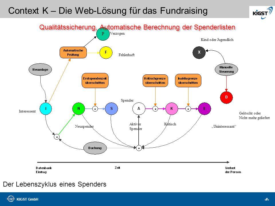 KIGST GmbH 34 Context K – Die Web-Lösung für das Fundraising Sekundenschnell alle Daten eines Spenders auf einem Blick Was kann die Context noch?
