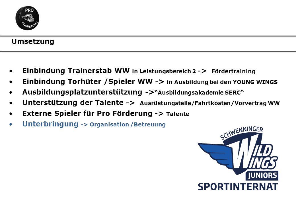 Umsetzung Einbindung Trainerstab WW in Leistungsbereich 2 -> Fördertraining Einbindung Torhüter /Spieler WW -> in Ausbildung bei den YOUNG WINGS Ausbi