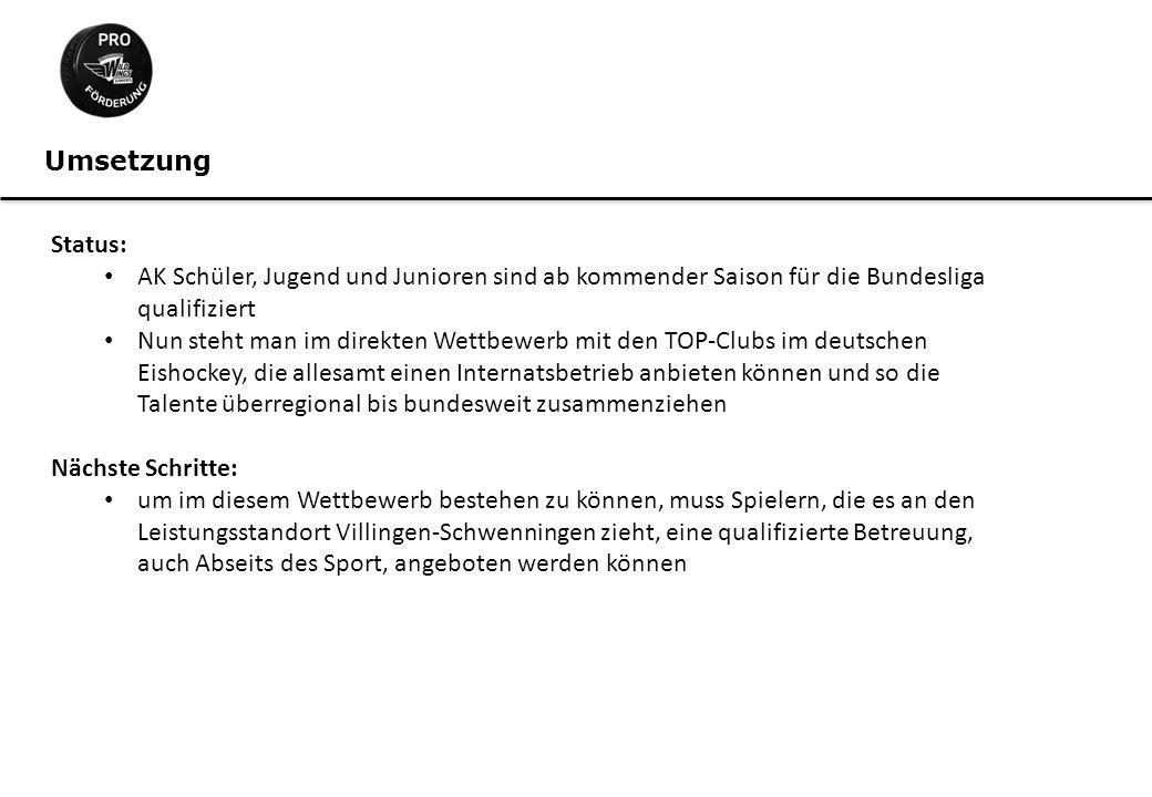 Umsetzung Status: AK Schüler, Jugend und Junioren sind ab kommender Saison für die Bundesliga qualifiziert Nun steht man im direkten Wettbewerb mit den TOP-Clubs im deutschen Eishockey, die allesamt einen Internatsbetrieb anbieten können und so die Talente überregional bis bundesweit zusammenziehen Nächste Schritte: um im diesem Wettbewerb bestehen zu können, muss Spielern, die es an den Leistungsstandort Villingen-Schwenningen zieht, eine qualifizierte Betreuung, auch Abseits des Sport, angeboten werden können