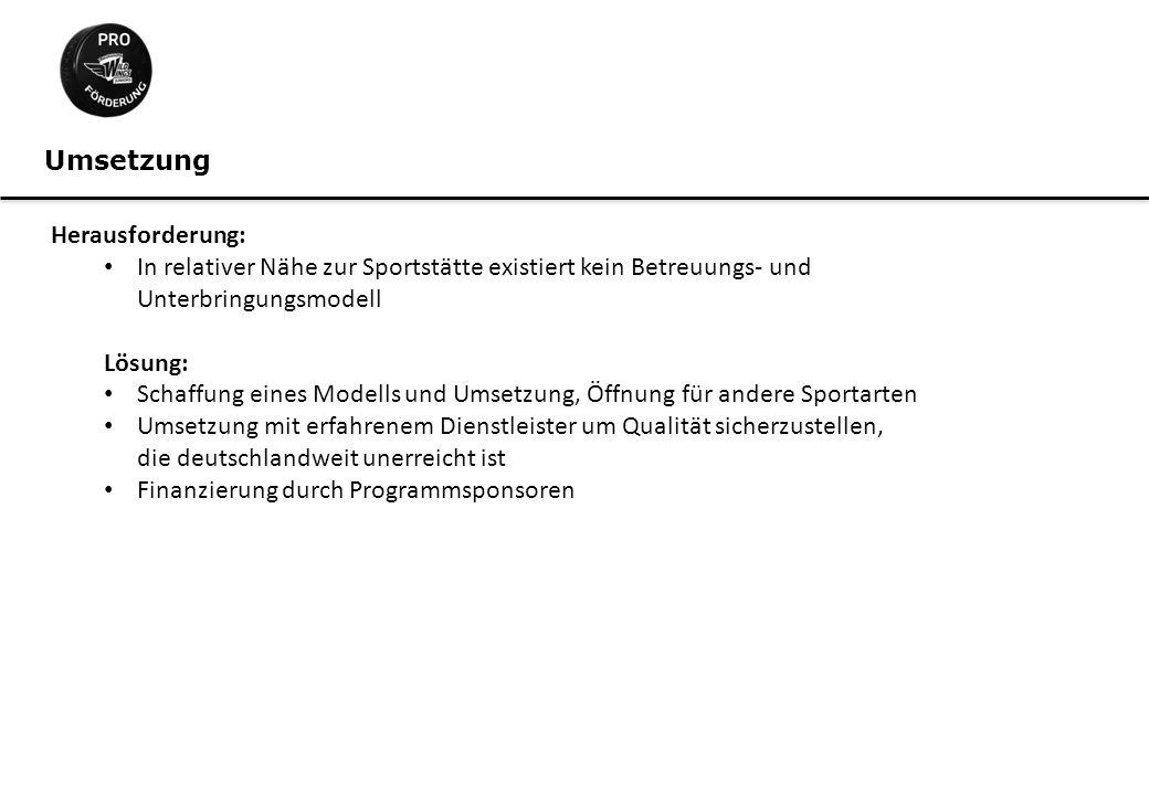 Umsetzung Herausforderung: In relativer Nähe zur Sportstätte existiert kein Betreuungs- und Unterbringungsmodell Lösung: Schaffung eines Modells und Umsetzung, Öffnung für andere Sportarten Umsetzung mit erfahrenem Dienstleister um Qualität sicherzustellen, die deutschlandweit unerreicht ist Finanzierung durch Programmsponsoren