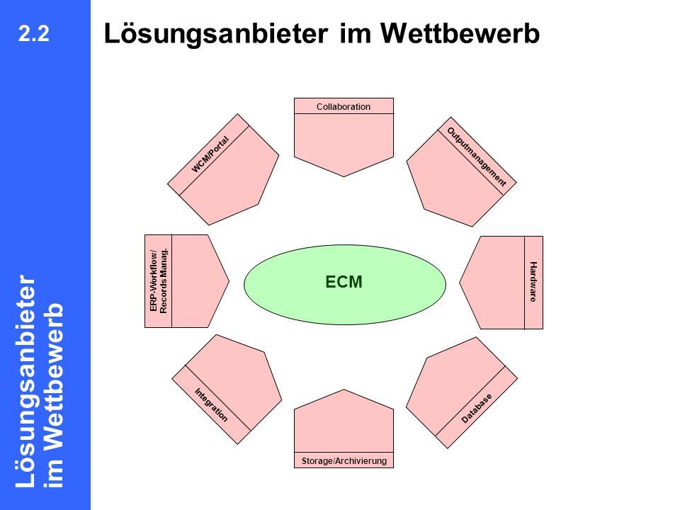 15 CIO Dialog Von ECM zu EIM Dr. Ulrich Kampffmeyer PROJECT CONSULT Unternehmensberatung Dr. Ulrich Kampffmeyer GmbH Breitenfelder Straße 17 20251 Ham