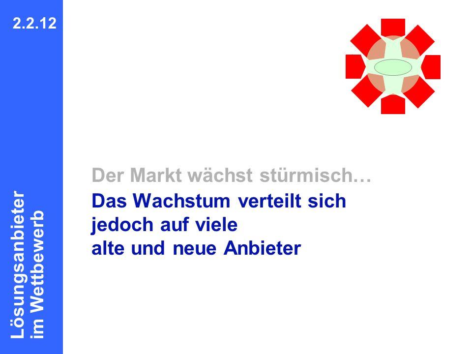 27 CIO Dialog Von ECM zu EIM Dr. Ulrich Kampffmeyer PROJECT CONSULT Unternehmensberatung Dr. Ulrich Kampffmeyer GmbH Breitenfelder Straße 17 20251 Ham