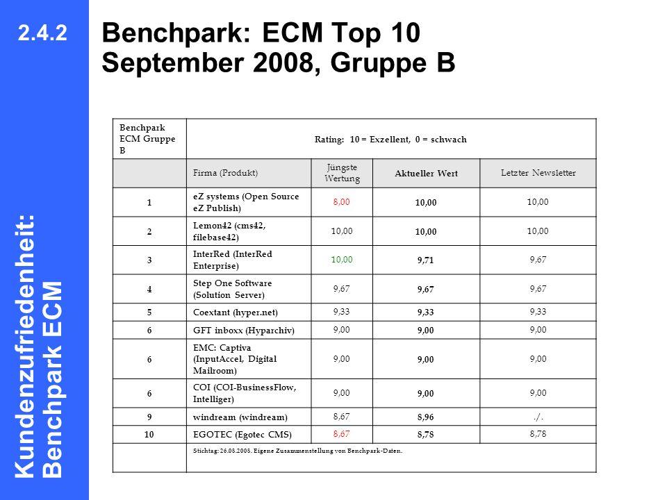 38 CIO Dialog Von ECM zu EIM Dr. Ulrich Kampffmeyer PROJECT CONSULT Unternehmensberatung Dr. Ulrich Kampffmeyer GmbH Breitenfelder Straße 17 20251 Ham
