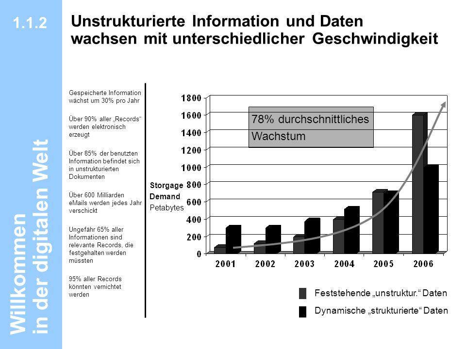 46 CIO Dialog Von ECM zu EIM Dr.Ulrich Kampffmeyer PROJECT CONSULT Unternehmensberatung Dr.